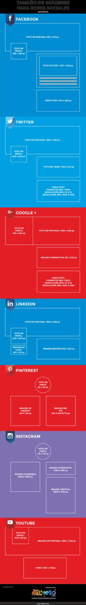 Tamaño de imágenes para redes sociales · Infografía
